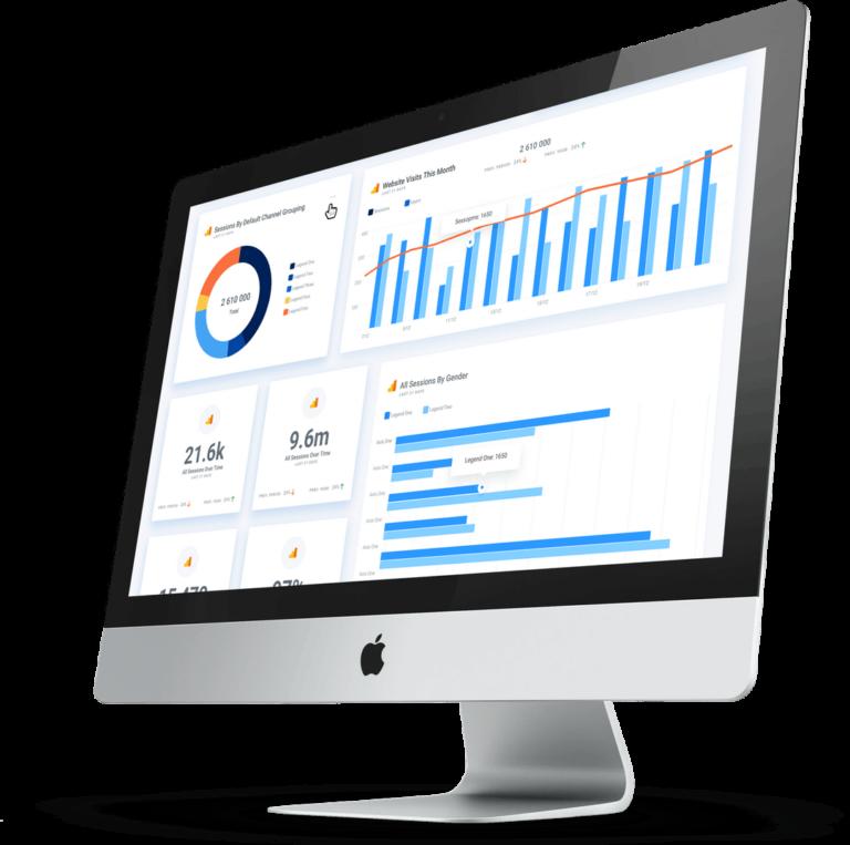 iMac Analytics